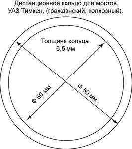 Дистанционное кольцо уаз